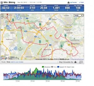 Streckenprofil MTB Tour 30.12.2012 Mario Muhren Triathlet
